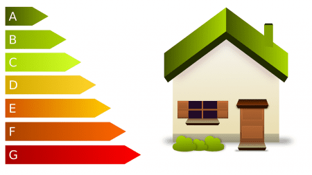 Check the energy efficiency of household appliances